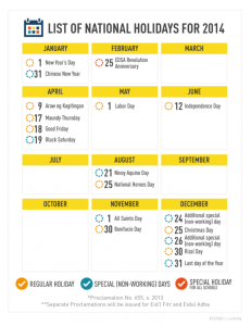 Philippine Legal Holidays for 2014